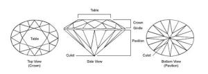 Cut Gemstone